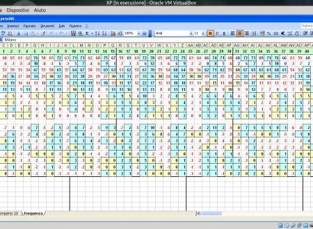 Aggiornamento tabelle probabilistiche a Milano