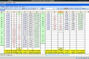 Aggiornamento tabelle e nuovo pronostico a Genova