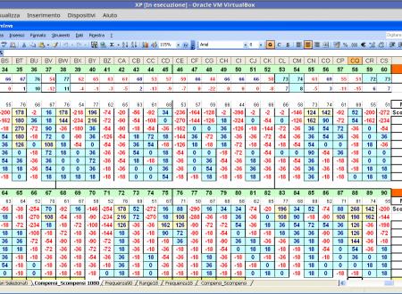 Ruota di Roma analisi tabelle e pronostico