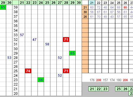 Cagliari Decina 21 probabile