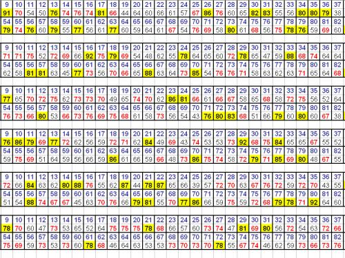 Nuovo programma probabilistico ZeRazio TT