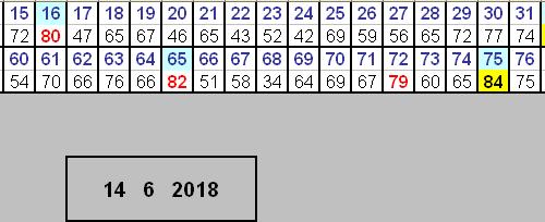 Programma lotto gratuito ZeRazio
